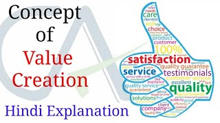 What is Value Creation- IPCC Strategic Management video with detailed Notes
