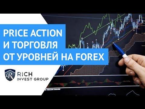 Price Action торговая система и паттерны. Торговля от уровней на Forex. Как заработать?