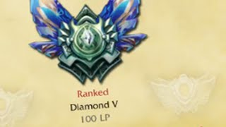 HOW TO WIN YOUR PROMOS