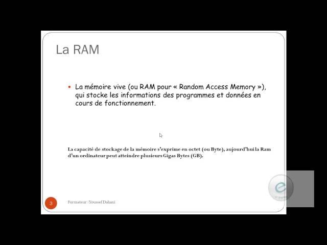 Les Composants de l'Ordinateur 3: RAM