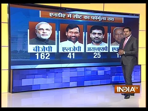 Bihar Assembly Poll: BJP May Contest Election over 162 Seats - India TV