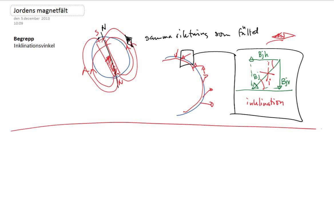 Fysik 2 - jordens magnetfält