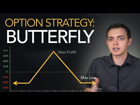Option Trading Strategy: Setup a Butterfly Spread