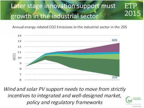 Webinar: Energy Technology Perspectives 2015