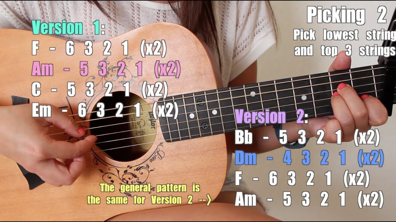Wrecking Ball Miley Cyrus Easy Guitar Tutorialchords No Capo