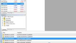 MetaTrader 4 Basics - ForexImpact