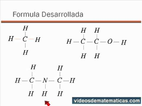 02 quimica del carbono formulas youtube for Marmol formula quimica