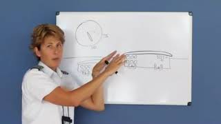 Constant Indicated Airspeed (IAS) (Private Pilot Lesson 3b)
