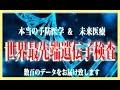 遺伝子検査の方法 の動画、YouTube動画。