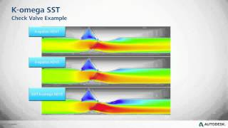 Understanding the Turbulence Models available in Autodesk Simulation CFD