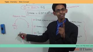 Mole Concept | Chemistry | Class 11 | IIT JEE Main + Advanced | AIPMT | askIITians