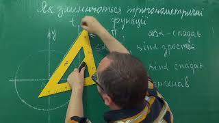Тема 3 Урок 1 Як змінюються тригонометричні функції - Алгебра 10 клас