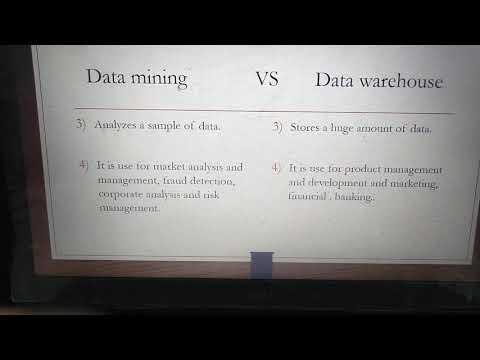 Data Mining Vs Data Warehouse