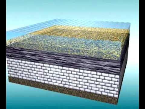 GCSE Science Revision - Formation of Sedimentary Rock layers - YouTube