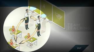 Williams Sound: Digi-Wave Team Teach Systems