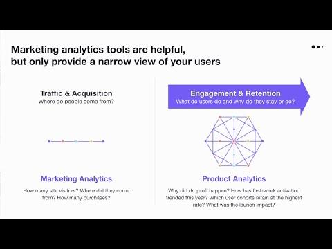 Product analytics vs. marketing analytics (and why you need both)