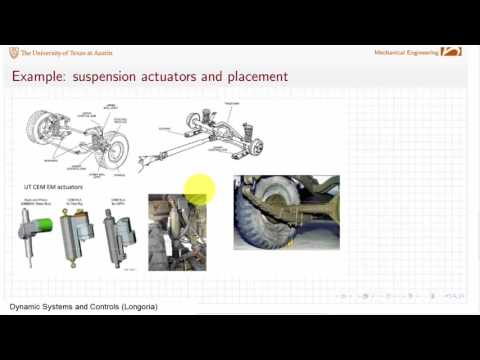 Bond graph case study: vehicle active suspension