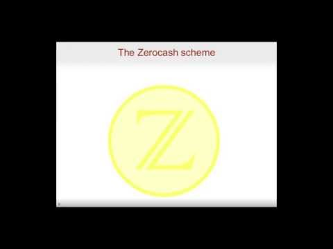 Zerocash: Decentralized Anonymous Payments from Bitcoin