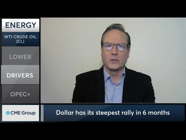 February 26 Energy Commentary: Dan Deming