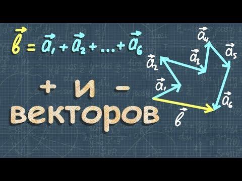 Как сложить три вектора