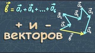 сложение ВЕКТОРОВ вычитание ВЕКТОРОВ 9 класс геометрия Атанасян