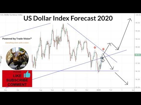 Us Dollar Index Forecast 2020