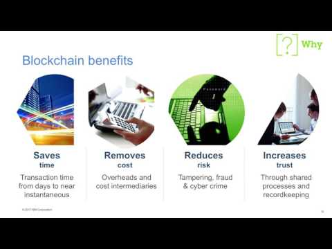 CityChain17 - Making Blockchain Real for Business by John McLean
