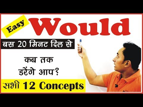Would के सभी Concepts अासानी से सीखें, Use & Examples in Hindi: Modal Verbs Would in English Grammar