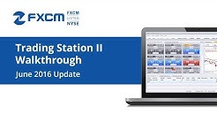 FXCM Trading Station Desktop Walkthrough