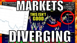 SOMETHING JUST SNAPPED IN THE STOCK MARKET – My Watchlist – Trade WAR BACK ON!?