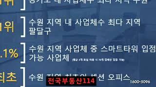 [전국부동산114]수원 인계동스마트타워 섹션오피스/상가…