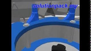Automatic Bottle Unscrambler Machine