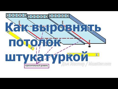 видео: Как выровнять потолок штукатуркой