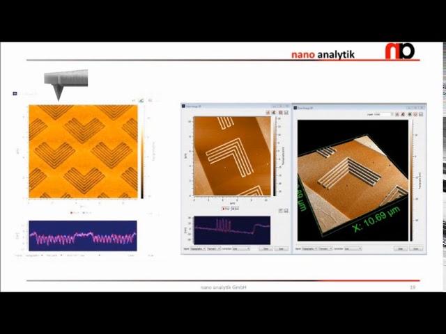 AFMinSEM Part 4 - review from nano analytik GmbH
