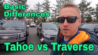 2019 Chevrolet Tahoe vs Traverse - seating and cargo space