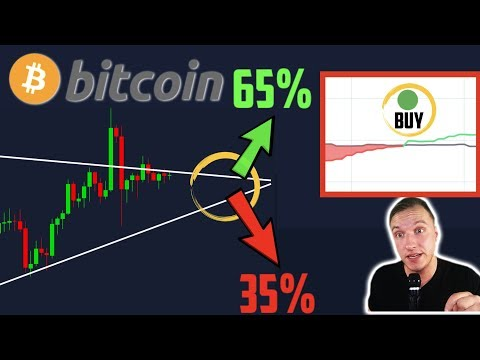 urgent-update!!!!!!!!!!!-bitcoin-breakout-imminent-as-important-signal-will-flash!!-[exact-target..]