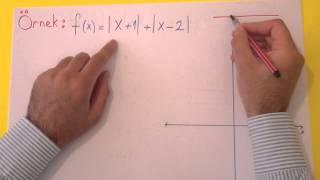 Mutlak Değer Fonksiyonu Ve Grafiği Şenol Hoca Matematik
