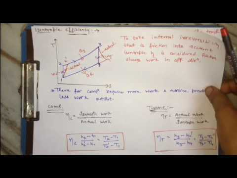 Isentropic efficiency of brayton cycle|power plant | gate mechanical engineering
