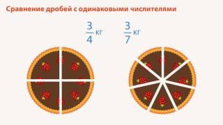 Сравнение дробей с разными знаменателями. Математика 6 класс