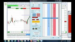 Infinity Market Spotlight: CME Group's Mini Dow Futures