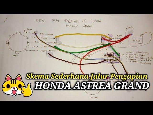 wiring diagram honda astrea 800  wiring diagram equip site