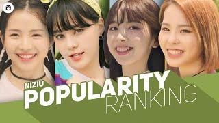 Niziu ș¹u Ëジユ Popularity Ranking 2020 Make You Happy Era The group consists of nine members mako , maya , mayuka , riku , rima , ayaka , miihi , rio and nina. niziu 虹u ニジユ popularity ranking 2020 make you happy era