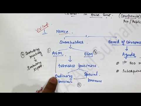 Communication in Business Environment - Topic 2  Notice Shareholders