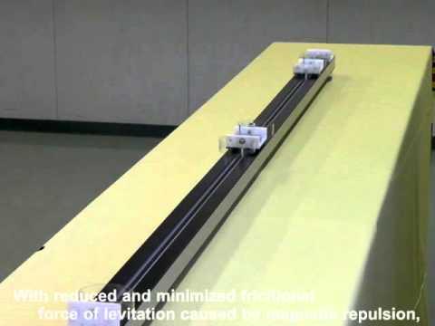 C15-1953 Magnetic Levitation Track MF-B