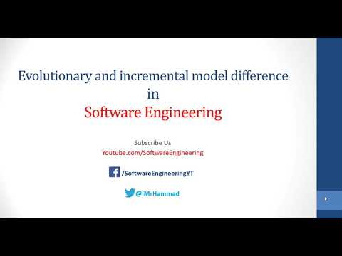 Evolutionary and Incremental difference in Software Engineering hindi/Urdu