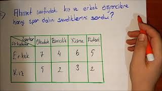 6 Sınıf Matematik Veri İşleme Araştıma Soruları Üretme,Veri Toplama