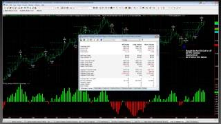 How to trade Exchange Traded Funds (ETFs) Using Options