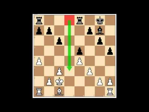 Chess lesson : How to evaluate a chess position.