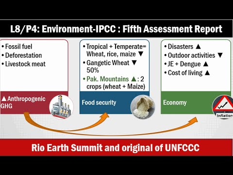 L8/P4: IPCC-5th Assessment Report Summary, UNFCCC, Rio Earth Summit 1992