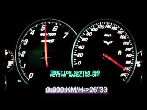 самый быстрый разгон спорткаров